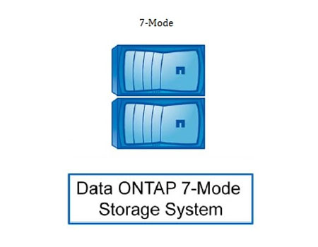 NetApp 7 Mode Online Training